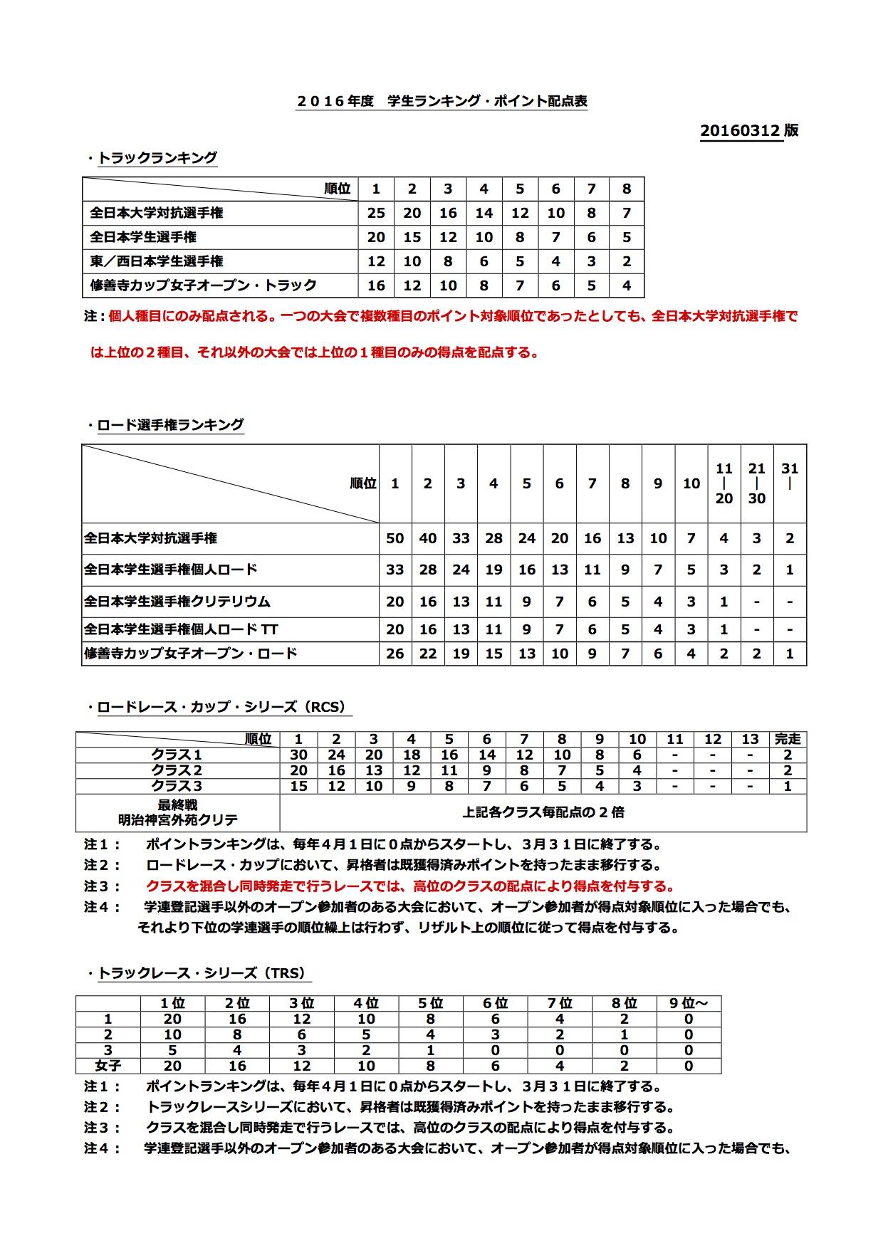 16jicf_sankakijyun_160312_02