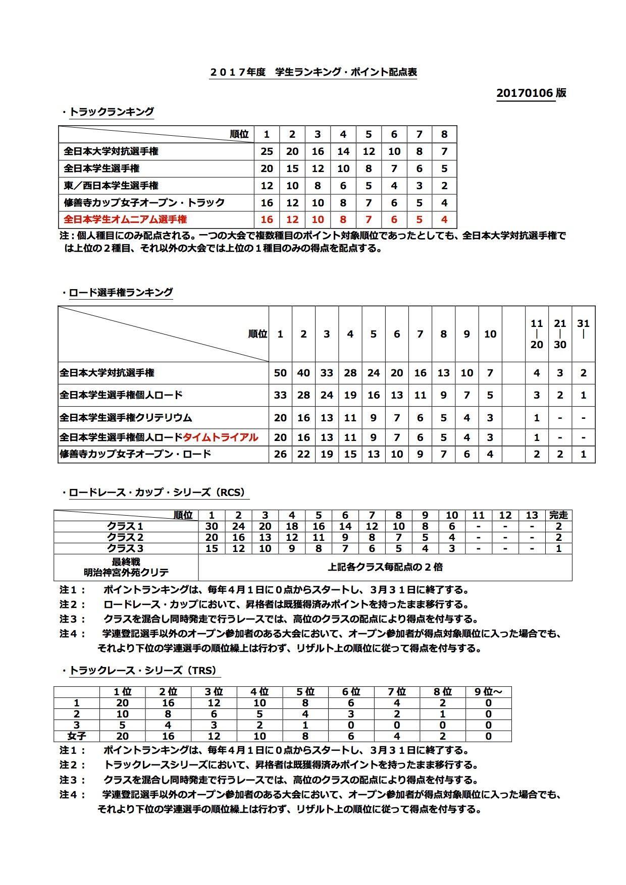 17sankakijyun_daihyoshisin170111_02